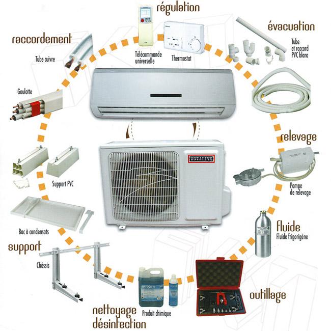technicien en froid commercial et climatisation installation
